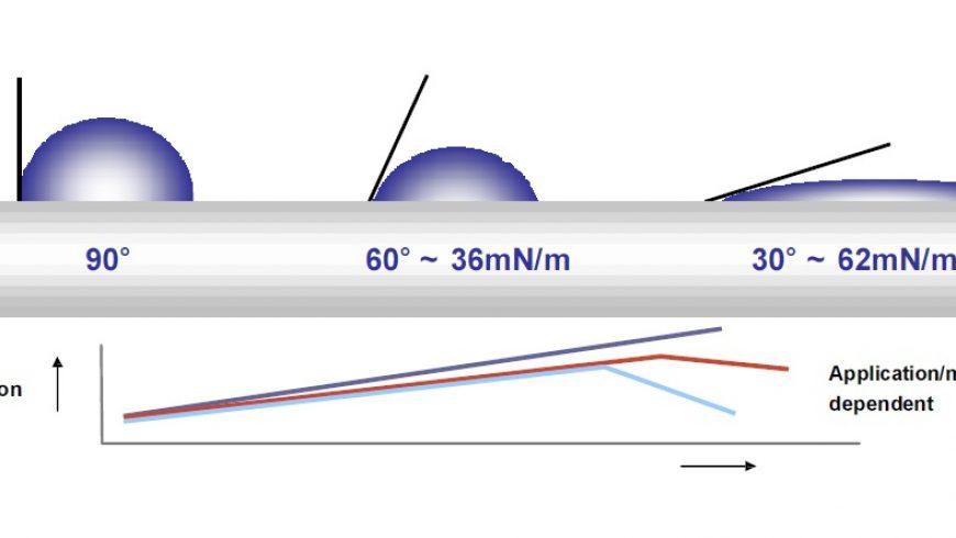 Bonding FEP Film: FEP Plasma etching or chemical etching